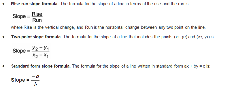 Linear Equations Act Math
