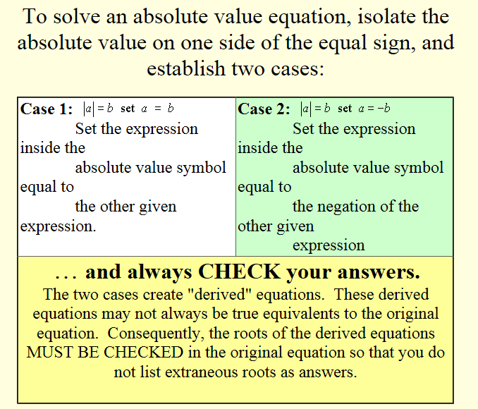 how to get absolute value in c#